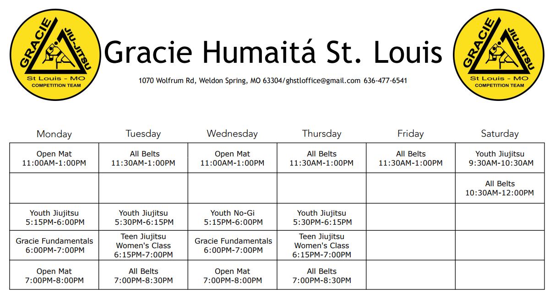 Gracie Humaita St  Louis